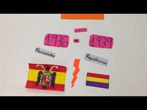 Guerra Civil española (para alumnos de primaria)