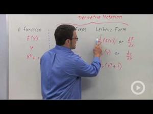 Derivative Notation
