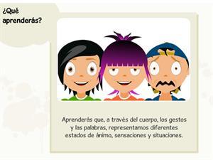 Gestos, el lenguaje no verbal y su importancia en la comunicación (educarchile.cl)