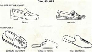 Soulier (Dictionnaire Visuel)