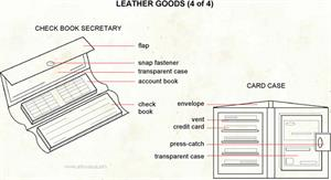Leather goods 4  (Visual Dictionary)