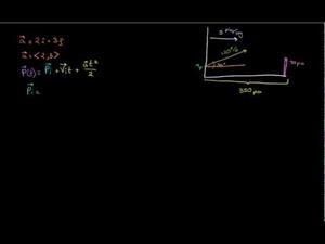 Movimiento de proyectiles usando notación ordenada (Khan Academy Español)