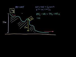 Conservación de la energía (Khan Academy Español)