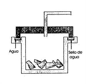 Experimentos Caseros de Ciencias Naturales: Digestor de biogás casero