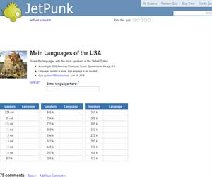 Main Languages of the USA