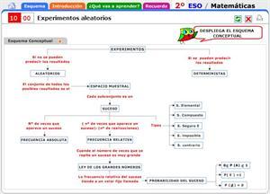 Experimentos aleatorios. Introducción al tema y contenidos a recordar. Matemáticas para 2º de Secundaria.