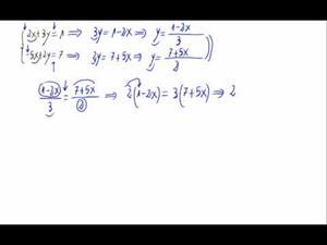 Sistema de ecuaciones - Método de igualación