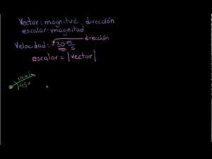 Movimiento de proyectiles en 2 dimensiones parte 1 (Khan Academy Español)