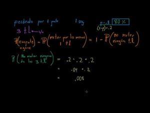 Ejemplos de Probabilidad (parte 4) (Khan Academy Español)