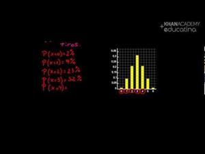 La Esperanza matemática (Khan Academy Español)