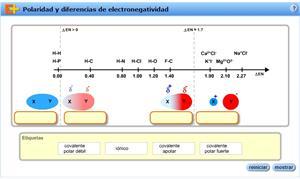 Polaridad y diferencias de electronegatividad (educaplus.org)