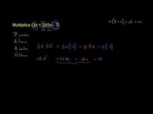 Multiplicación de binomios (Khan Academy Español)