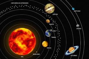Esquemas del sistema solar (Educ.ar)