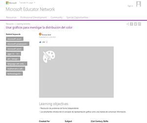 Uso de gráficos para investigar la distribución del color caramelo