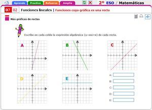 Funciones cuya gráfica es una recta. Matematicas para 2º de Secundaria