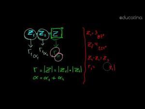 Multiplicación de complejos en forma polar