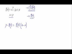 Recta tangente de una función en un punto