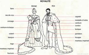 Royauté (Dictionnaire Visuel)