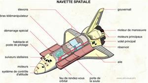Navette spatiale (Dictionnaire Visuel)