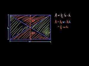 Triángulos generados por las diagonales de un rectángulo tienen igual área (Khan Academy Español)