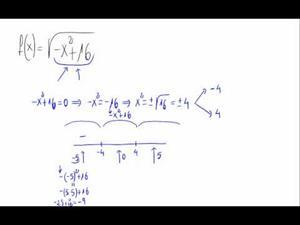 Dominio de una función - Raíz de un polinomio