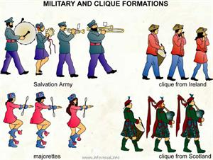 Military and clique formations  (Visual Dictionary)