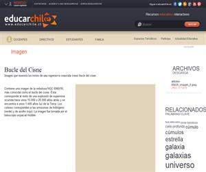 Bucle del Cisne (Educarchile)