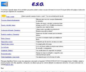 Contenidos de Física para la ESO