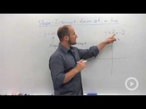 Slope-Intercept Form of a Line