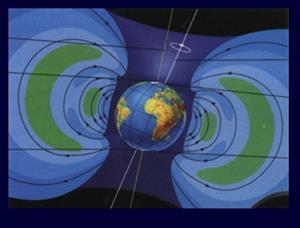 El magnetismo, Ejercicios interactivos para primaria