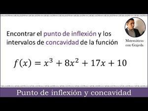 Concavidad y puntos de inflexión para principiantes. Uso de la segunda derivada | Video 88