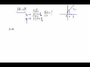 Interpolación lineal - Cálculo recta