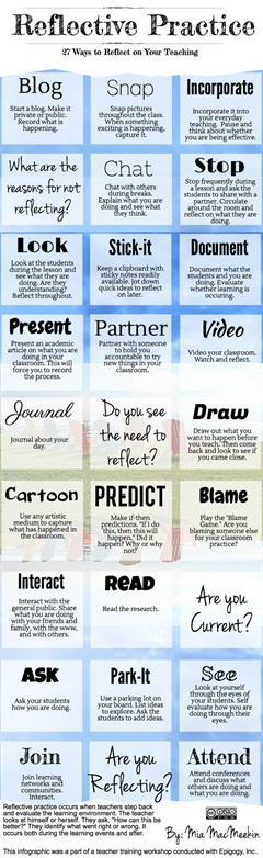 27 estrategias de reflexión para mejorar tu docencia