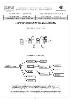 Examen de Selectividad: Ciencias de la Tierra (anexos). Comunidad Valenciana. Convocatoria Julio 2013