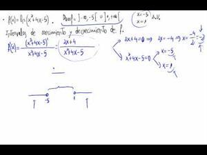 Crecimiento y decrecimiento de una función que es un logaritmo