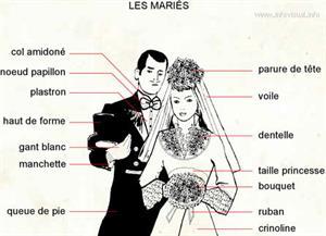 Les mariés (Dictionnaire Visuel)