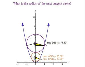 Moving a Circle in a Parabola (Wolfram Demonstrations Project)