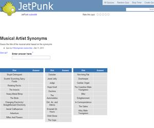 Musical Artist Synonyms