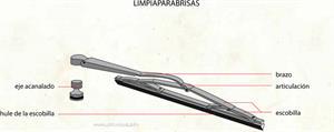 Limpiaparabrisas (Diccionario visual)