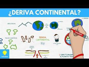 La deriva continental
