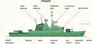 Frigate  (Visual Dictionary)