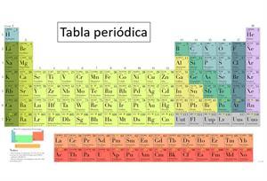 ¿Qué es la masa atómica y el número atómico ?