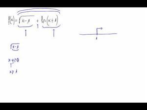 Dominio de una función: Raíces y logaritmos