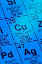 Examining a Trend in the Periodic Table of Elements