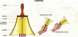 Campana (Diccionario visual)