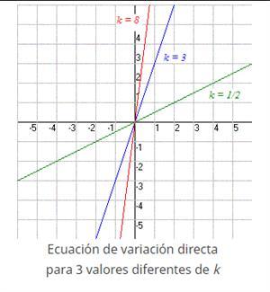 Variación proporcional 5 (EnclicloAbierta)