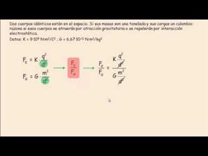 Acceso25: Comparación entre fuerza eléctrica y fuerza gravitatoria. Cibermatex