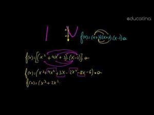 Análisis de gráficos de funciones polinómicas II