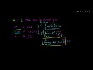 Análisis de continuidad de una función II