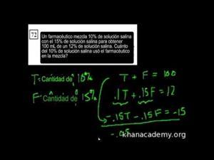 Problemas escritos (Khan Academy Español)